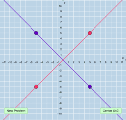 Exploring Linear Systems