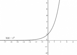 Límites de funciones. Matemáticas Bachillerato