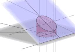 Das Bild eines Kreises