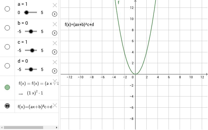 Veränderung des Funktionsgraphen x²