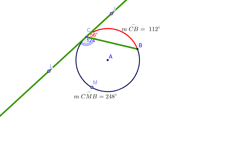 Angle JCB is a tangent-chord angle with vertex C.