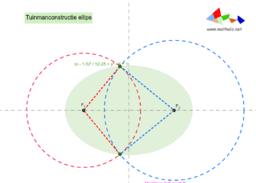 Tuinmanconstructie ellips