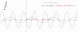 Transformations of f(x) = sin(x)