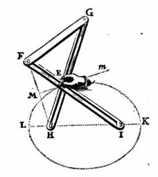 El·lipse. Construcció de van Schooten - I