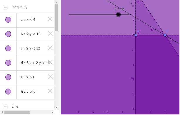 Geometrijska metoda