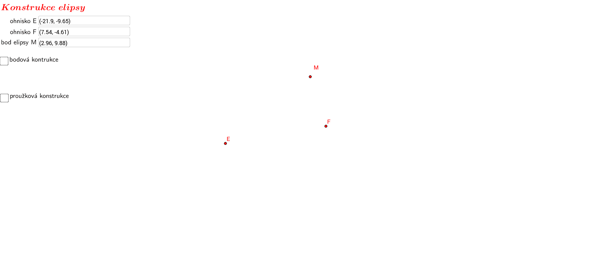Bodová a proužková konstrukce elipsy