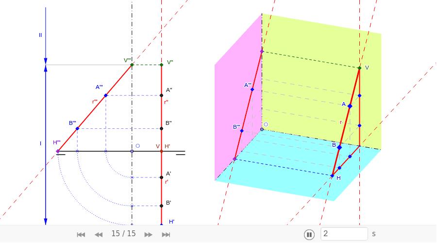 Puedes recolocar la recta r (r`,r'') moviendo las proyecciones de los puntos A y B (·). Observa como las trazas de la recta se confunden con las propias proyecciones de la recta r. Presiona Intro para comenzar la actividad