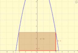Rectángulo de área máxima inscrito en parábola