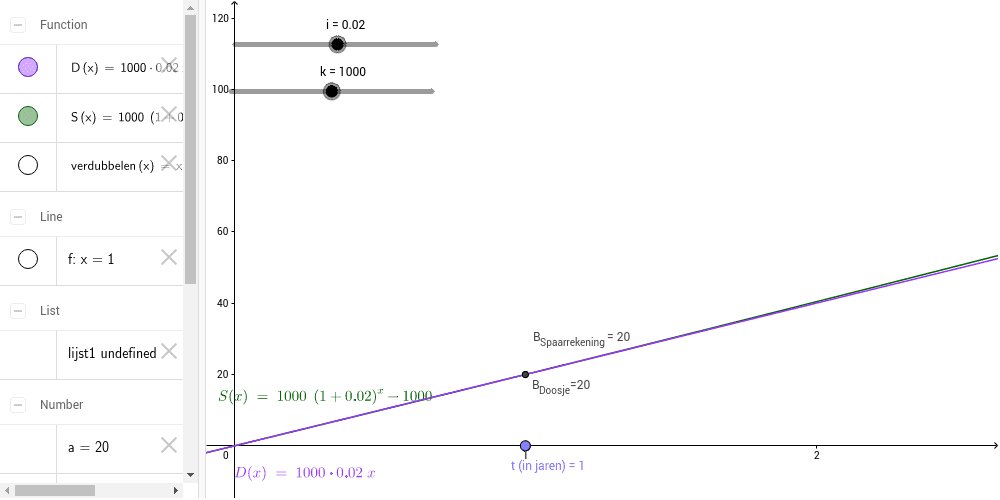 Exponentiële groei: exploreer het verschil met lineaire groei Press Enter to start activity