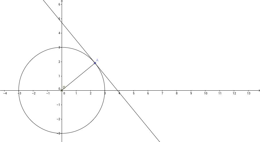 Mathsways