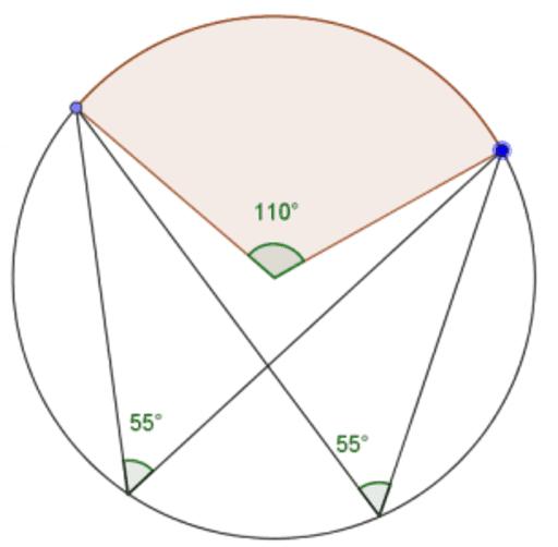 FCC Circle Theorems 2016 – GeoGebra