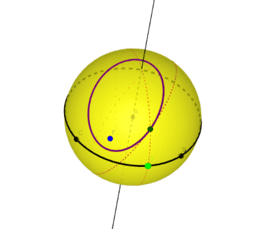 Parabola construction on a sphere