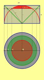 Volumen del segmento esférico y de la esfera