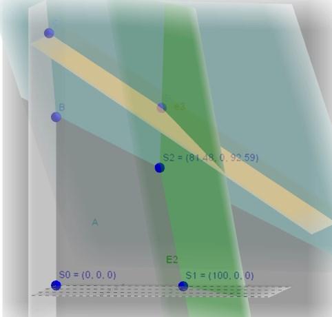 Lösungsraum mit den Ergebnissen der Simplex Tableaus