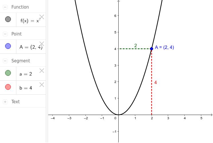 Algebra Schermindeling