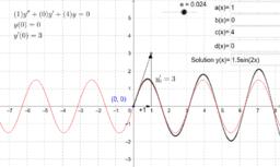 Equation différentielle linéaire d'ordre 2
