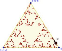 El Juego del Caos en un triángulo equilátero (applet)