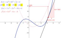 Calculus: Slope & derivative (cubic function)