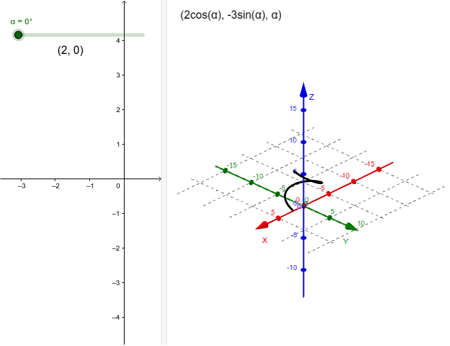 funciones vectoriales  gr u00e1fica y parametrizaci u00f3n  u2013 geogebra