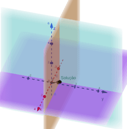 Sistema de equações lineares, eg. 1