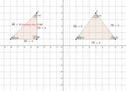 What Makes Similar Triangles?