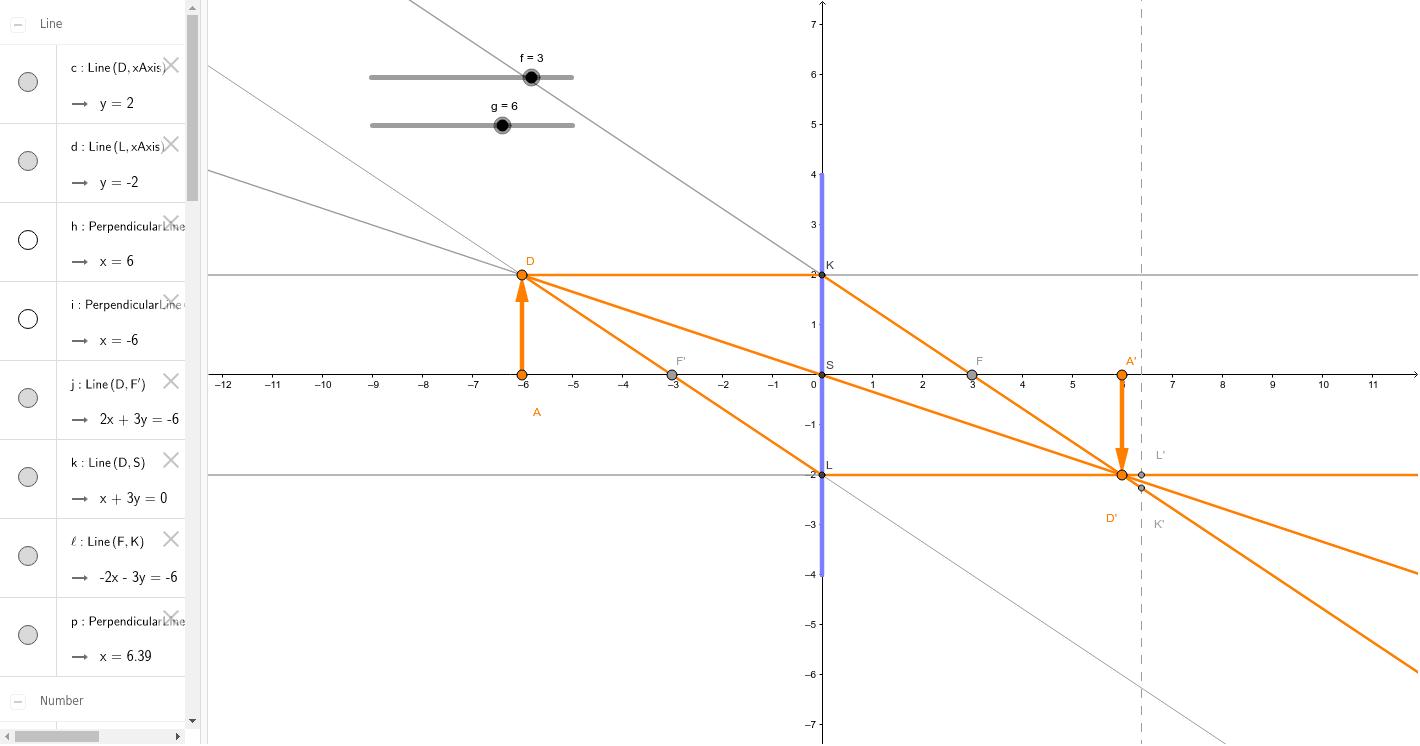3-2-2 Linse Drücke die Eingabetaste um die Aktivität zu starten