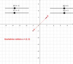 Souřadnice vektoru