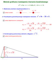 Geometryczna metoda rozwiązania równania kwadratowego