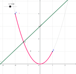Equazioni parametriche: es. n. 6
