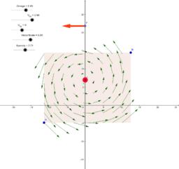 Velocity field on a rigid lamina