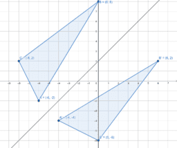 kontrolna geometrija prva geupa zadaca 1