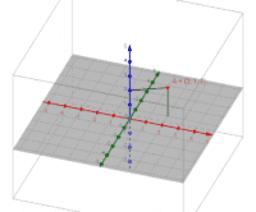 coordonnées 3D