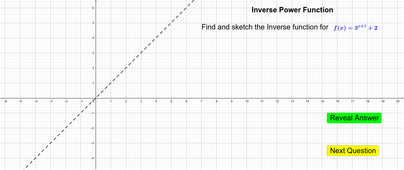 Inverse of Power Function Press Enter to start activity
