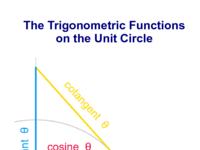 Trig Functions.pdf