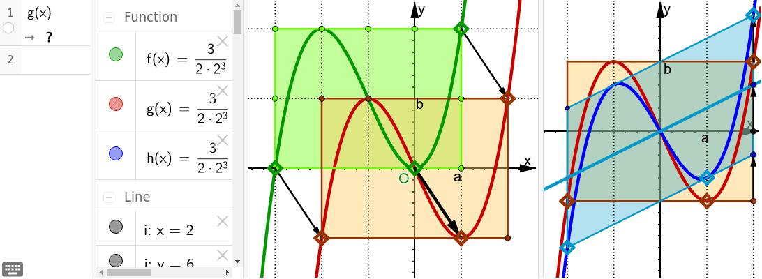 Start Grün, verschoben in Ursprung, Scherung durch Addition einer Geraden