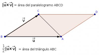 Vectores. Matemáticas Bachillerato