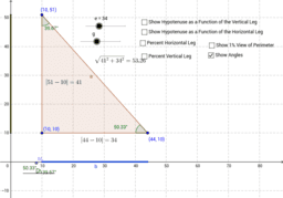 Pythagorean Theorem (and much more)