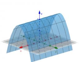 Funciones de 2 variables
