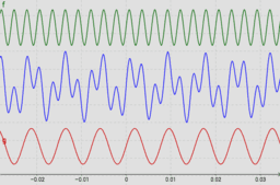 Wave Interference and Beat Frequency