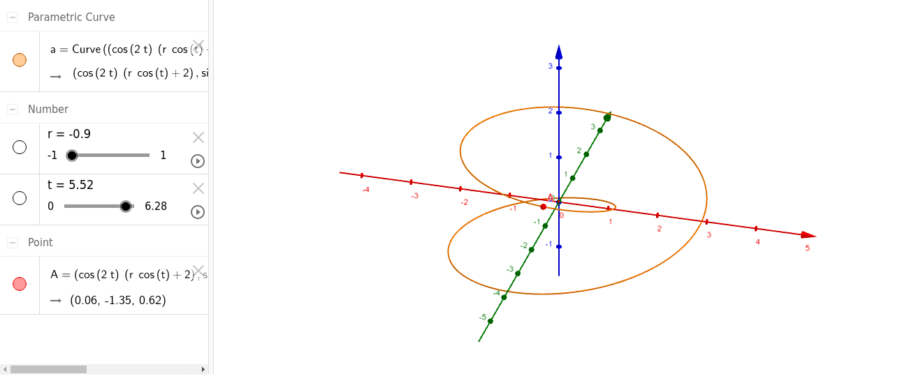 メビウスの帯は3次元ユークリッド空間 R3 に埋め込むことができ、媒介変数 r , t (-1≦r≦1 ,0≦t≦π)を使えば x=cos (2t)(rcos(t)+2), y=sin(2t)(rcos(t)+2), z=rsin(t),  と表示することができる。r =0とおいたときの閉曲線はメビウスの帯の中央を通る線でセンターラインと呼ばれる(座標空間上ではxy平面上の半径2の円となる)。r = -1 , 1の線が帯の両端にあたる。(ウキペディアより) ワークシートを始めるにはEnter キーを押してください。