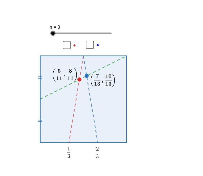 정사각형을 가로세로 모두 n등분하여 접고 싶다면? (The way to divide the square horizontally and vertically into n equal parts.) 활동을 시작하려면 엔터키를 누르세요.