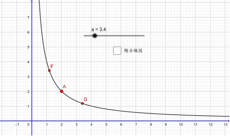 雙曲線3-等軸法 按 Enter 开始活动