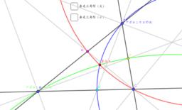 等力点とフェルマー点(正三角形)