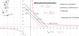 Minimalkostenkombination - Isokostengerade