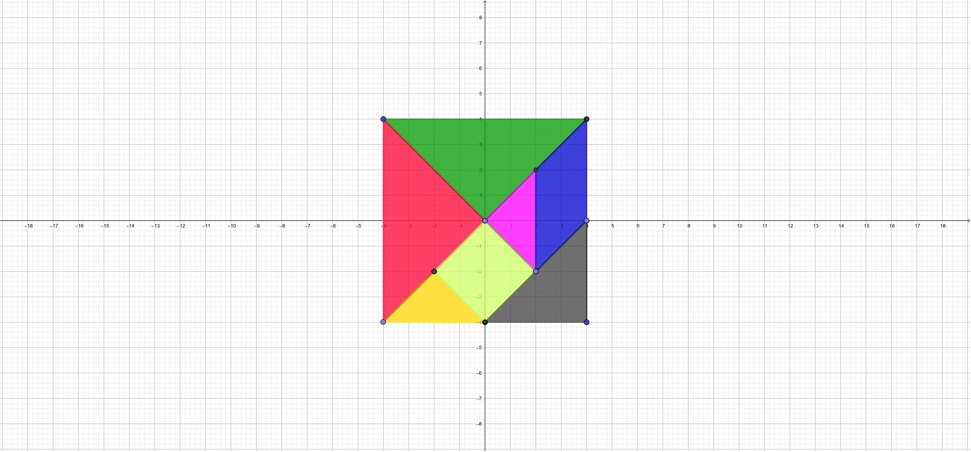 Interactúa y forma las distintas figuras con el tangrama.