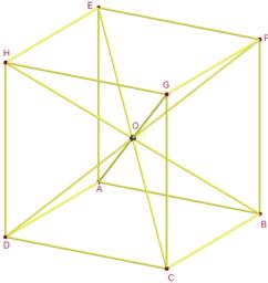 Diagonales d'un cube en fil de fer
