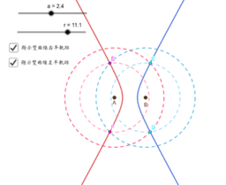 雙曲線2-焦點法
