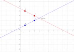 Système d'équation (couple solution)