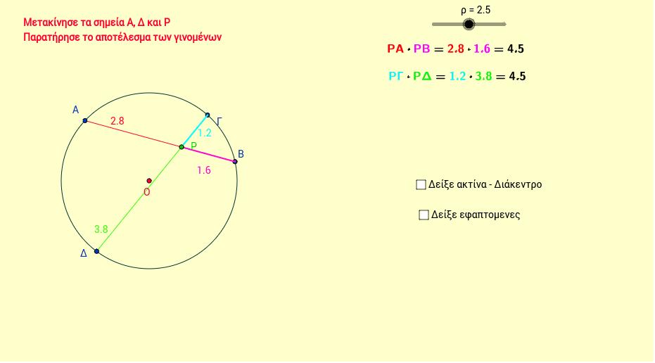 Τέμνουσες κύκλου geogebra4
