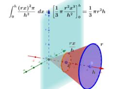 円錐の体積の求め方